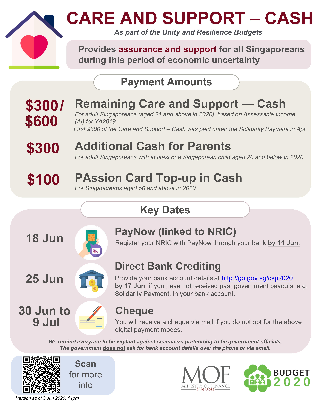 csp-cash-infographic