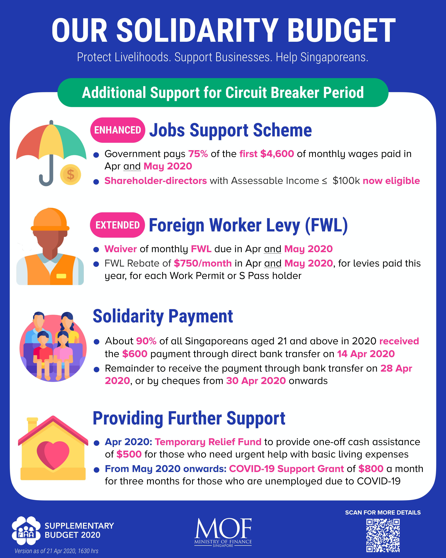 summary-infographic-image