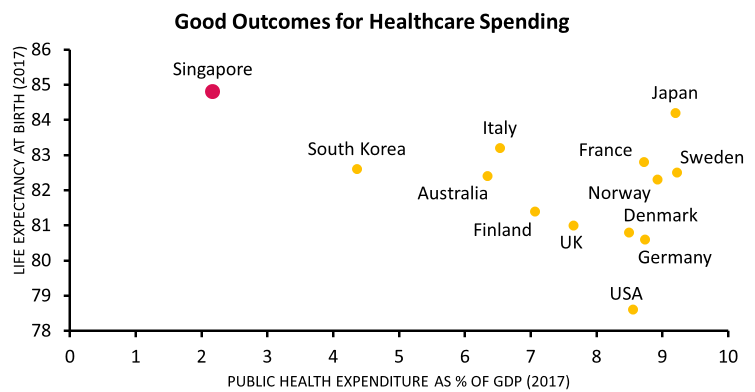 good-outcomes-for-healthcare-spending-2017