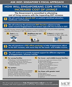 How will Singaporeans cope with the increased cost of living?