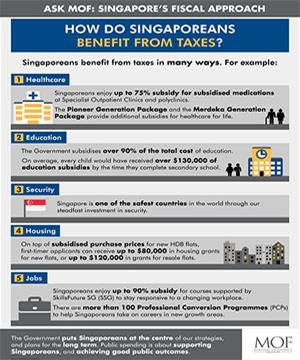 How do Singaporeans benefit from taxes?