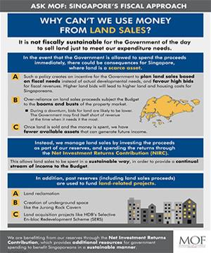 Why don't we use money from land sales?