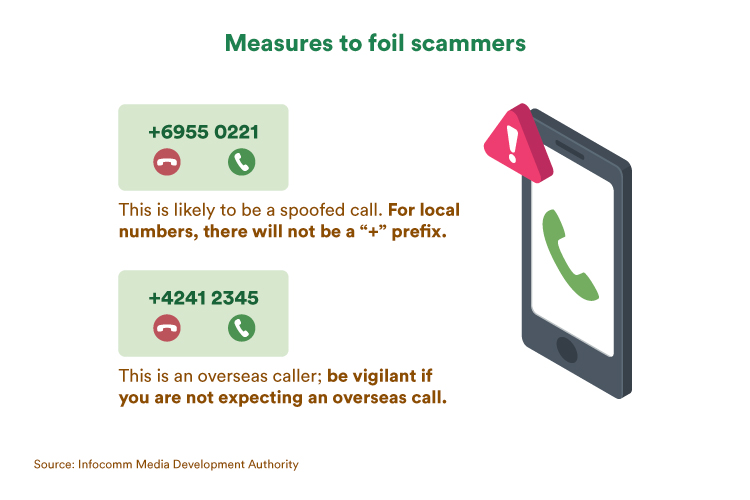 Measures to foil scammers (IMDA)