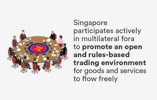 Singapore participates actively in multilateral fora