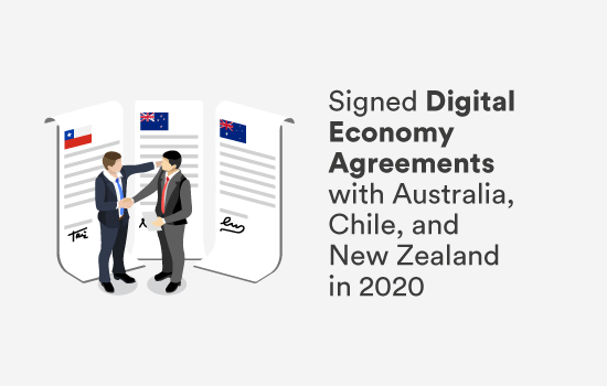Signed Digital Economy Agreements with Chile, New Zealand, and Australia in 2020