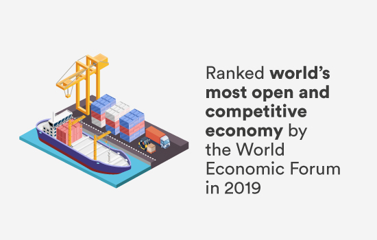 Ranked world's most open and competitive economy by the World Economic Forum
